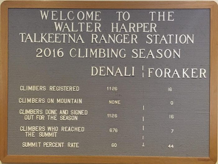 Talkeetna Ranger Station 2016 Climbing Season for Denali